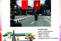 Titik Strategis Baliho di Babarsari