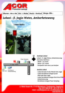 19 JL. JOGJA-WATES, AMBARKETAWANG